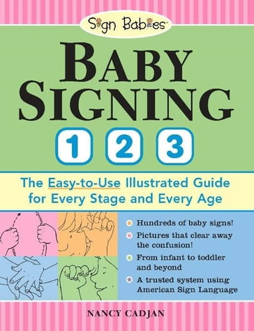 Baby Signing 1-2-3