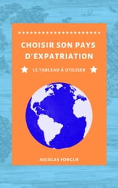 Choisir son pays d expatriation