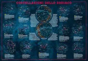 Costellazioni dello zodiaco. Geoposter