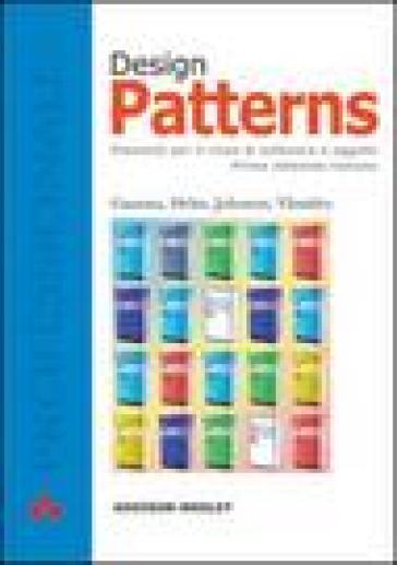 Design patterns - Vieri Del Bianco  