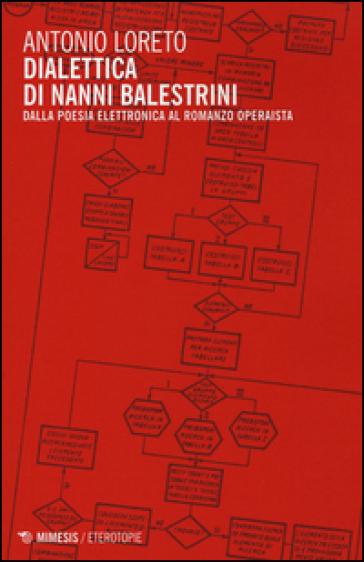 Dialettica di Nanni Balestrini. Dalla poesia elettronica al romanzo operaista - Antonio Loreto   Thecosgala.com