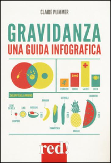 Gravidanza. Una guida infografica - Claire Plimmer | Jonathanterrington.com