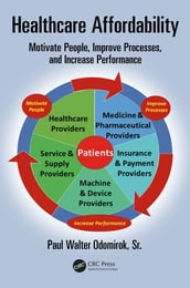 Healthcare Affordability
