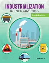 Industrialization in Infographics