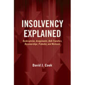 Insolvency Explained