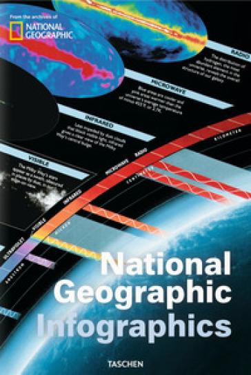 National Geographic infographics. Ediz. multilingue - J. Wiedemann | Thecosgala.com