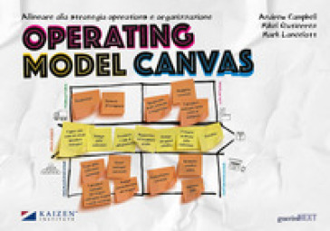 Operating model canvas. Allineare alla strategia operations e organizzazione - Andrew Campbell | Thecosgala.com