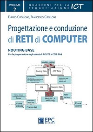 Progettazione e conduzione di reti di computer. 2: Routing base - Enrico Cipollone | Thecosgala.com