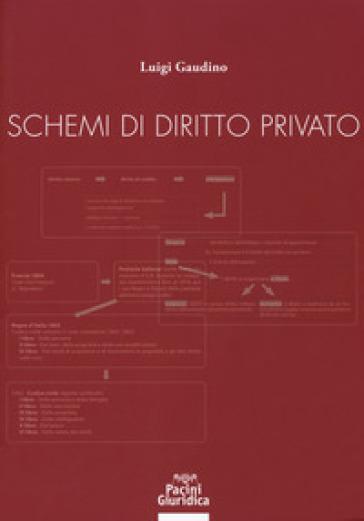 Schemi di diritto privato - Luigi Gaudino | Thecosgala.com