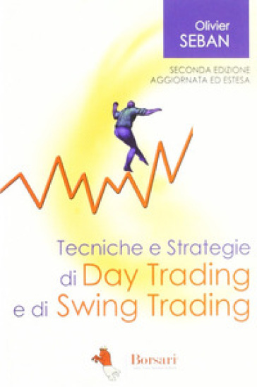 Strategie di swing trading