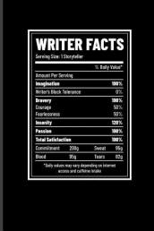 Writer Facts